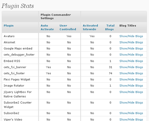 View of Admin Screen with Plugin Commander Installed